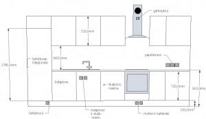 razeciu-isdestymas-virtuves-balduose1