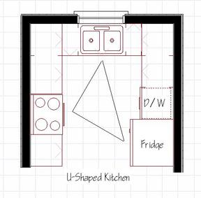 u formos virtuve, u formos virtuves baldai