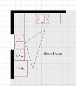 L formos virtuve, L formos virtuves baldai
