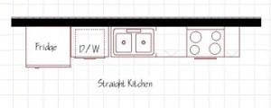 Tiesios sienos virtuves baldai