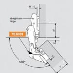 atsiverentys-placiai-lankstas-150x150